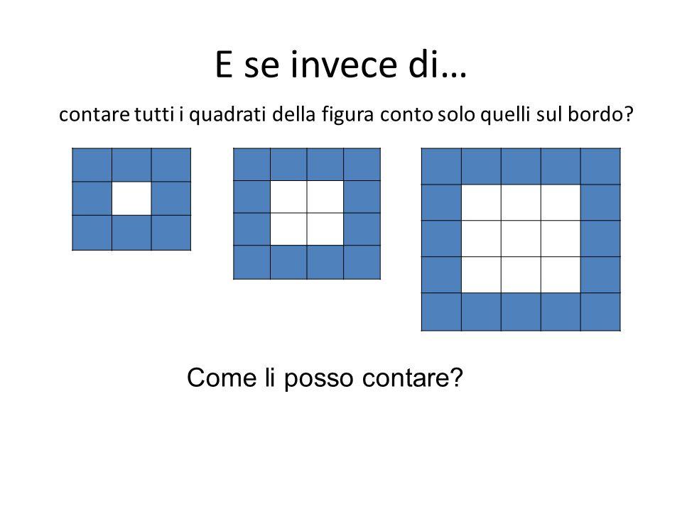 E se invece di… contare tutti i quadrati della figura conto solo quelli sul bordo? Come li posso contare?