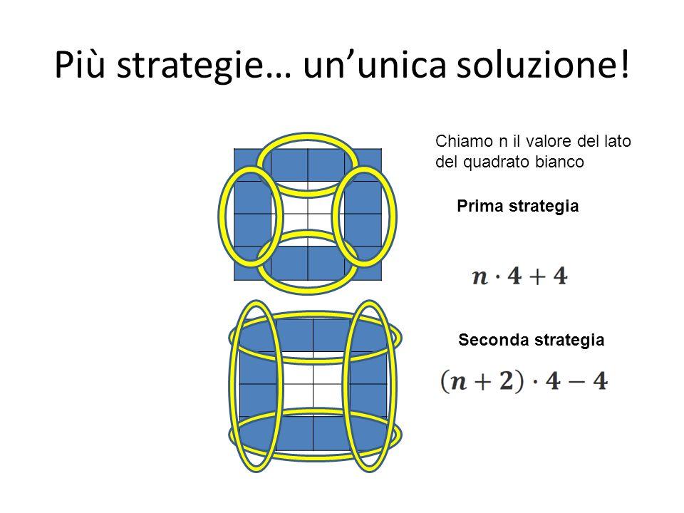 Più strategie… ununica soluzione! Chiamo n il valore del lato del quadrato bianco Prima strategia Seconda strategia