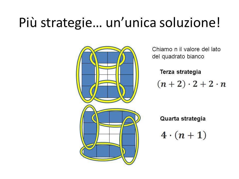 Più strategie… ununica soluzione! Chiamo n il valore del lato del quadrato bianco Terza strategia Quarta strategia
