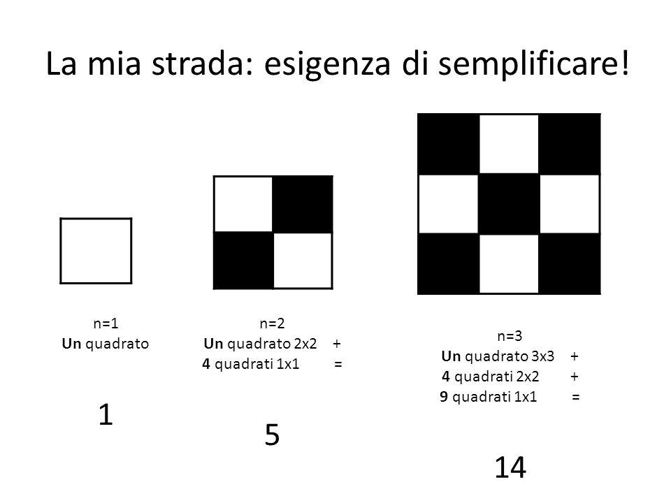 La mia strada: esigenza di semplificare! n=1 Un quadrato 1 n=2 Un quadrato 2x2 + 4 quadrati 1x1 = 5 n=3 Un quadrato 3x3 + 4 quadrati 2x2 + 9 quadrati