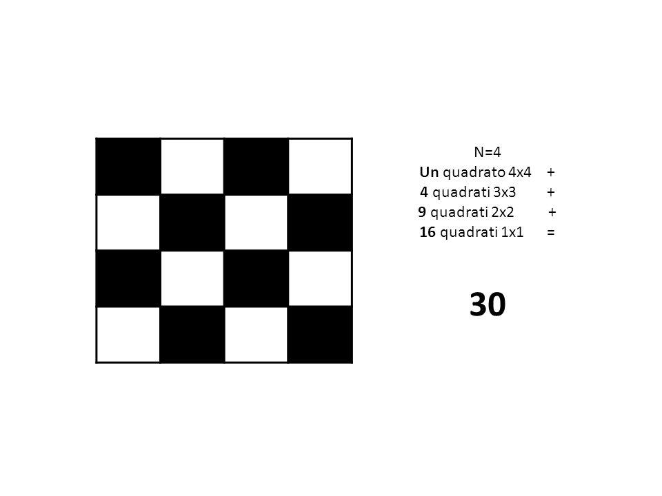 N=4 Un quadrato 4x4 + 4 quadrati 3x3 + 9 quadrati 2x2 + 16 quadrati 1x1 = 30