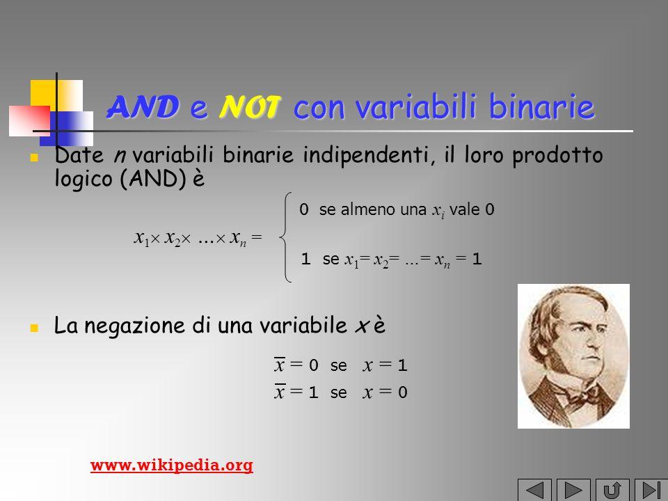 Date n variabili binarie indipendenti x 1, x 2,…, x n, queste possono assumere 2 n configurazioni distinte Una configurazione specifica è individuata univocamente da un AND (a valore 1) di tutte le variabili, dove quelle corrispondenti ai valori 0 compaiono negate Configurazioni delle variabili Ad esempio per n =3 si hanno 8 configurazioni x1x2x3x1x2x3 000 001 010 011 100 101 110 111 x1x2x3x1x2x3 010 www.wikipedia.org