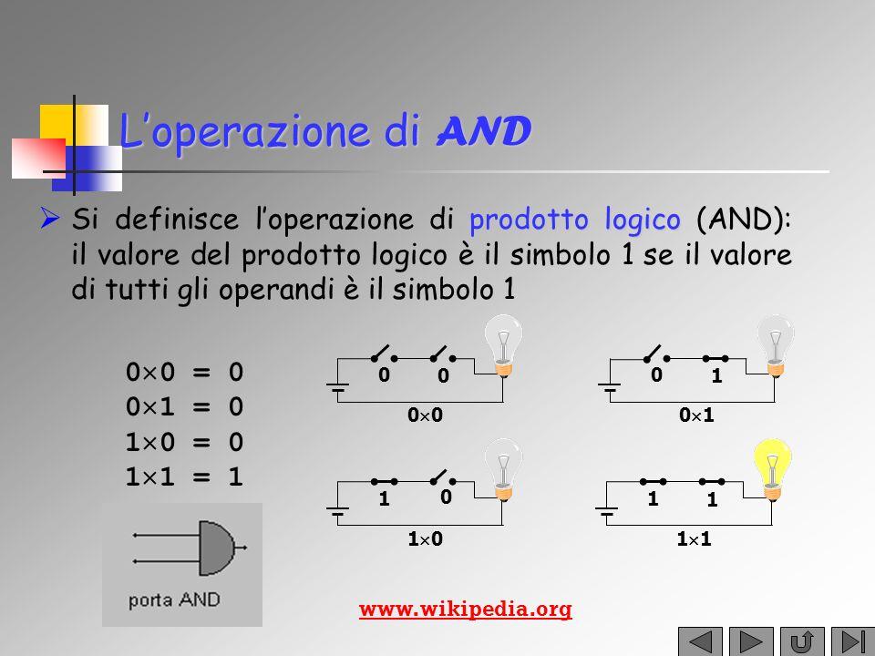 Loperazione di OR somma logica Si definisce loperazione di somma logica (OR): il valore della somma logica è il simbolo 1 se il valore di almeno uno degli addendi è il simbolo 1 0 0 0 1 0+00+1 0+0 = 0 0+1 = 1 1+0 = 1 1+1 = 1 1 1 1 0 1+01+1 www.wikipedia.org