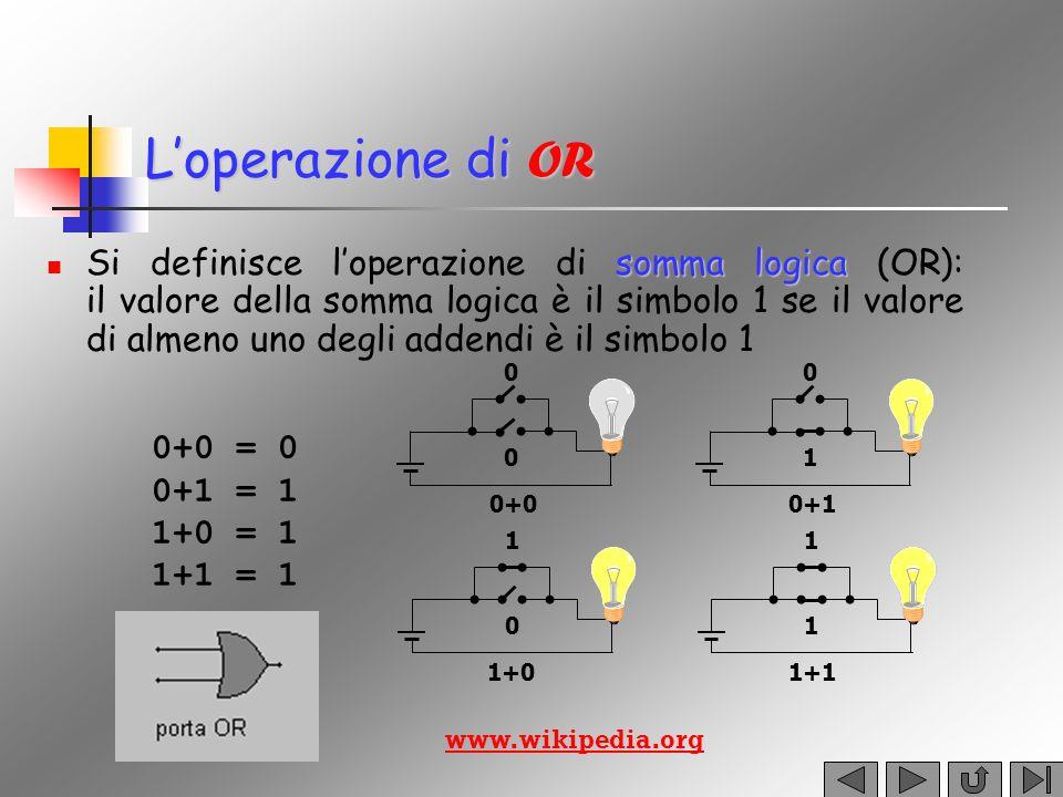 La negazione NOT negazione Si definisce loperatore di negazione (NOT): loperatore inverte il valore della costante su cui opera Dalla definizione… 0 = 1 1 = 0 0 = 0 1 = 1 www.wikipedia.org