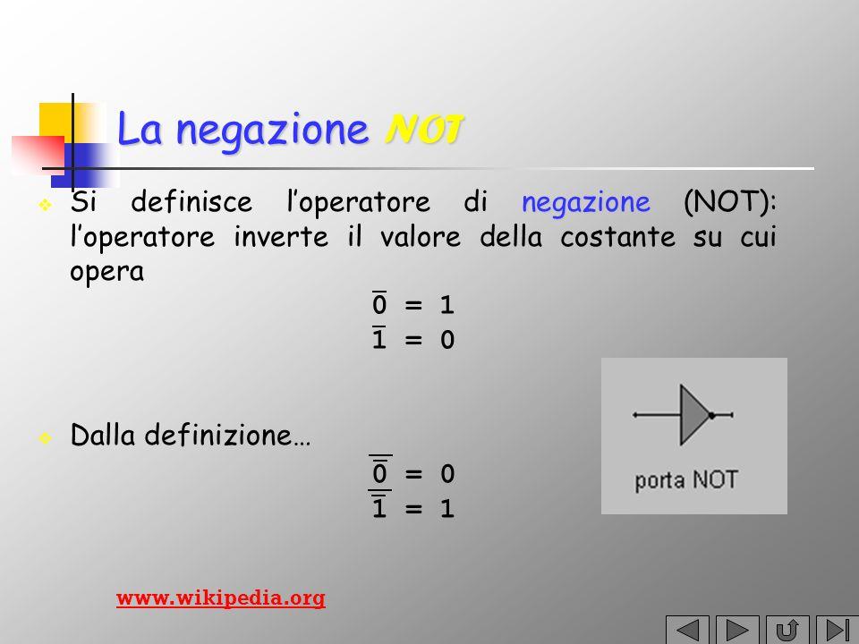 La tabella di verità tabella di verità Dalle otto combinazioni si ottiene la tabella di verità della funzione logica somma logica di prodotti logici Si può scrivere la funzione Y come somma logica di prodotti logici A B C Y 0 0 0 0 0 0 1 1 0 1 0 1 0 1 1 0 1 0 0 1 1 0 1 0 1 1 0 0 1 1 Y = A B C + A B C + A B C + A B C