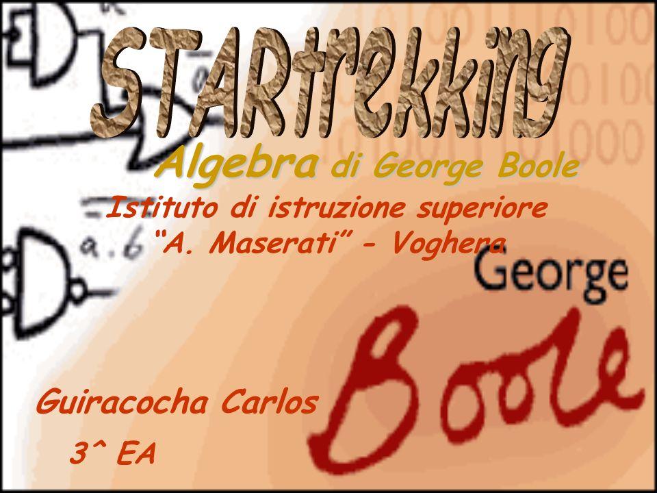 Algebra di George Boole Guiracocha Carlos 3^ EA Istituto di istruzione superiore A.