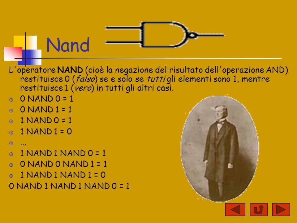 Nand L operatore NAND (cioè la negazione del risultato dell operazione AND) restituisce 0 (falso) se e solo se tutti gli elementi sono 1, mentre restituisce 1 (vero) in tutti gli altri casi.