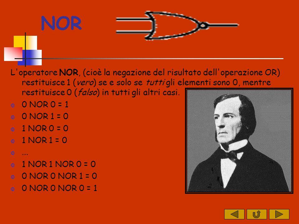 NOR L operatore NOR, (cioè la negazione del risultato dell operazione OR) restituisce 1 (vero) se e solo se tutti gli elementi sono 0, mentre restituisce 0 (falso) in tutti gli altri casi.