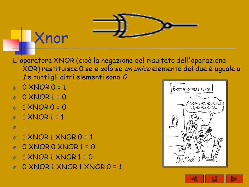 Xnor L operatore XNOR (cioè la negazione del risultato dell operazione XOR) restituisce 0 se e solo se un unico elemento dei due è uguale a 1 e tutti gli altri elementi sono 0 0 XNOR 0 = 1 0 XNOR 1 = 0 1 XNOR 0 = 0 1 XNOR 1 = 1...