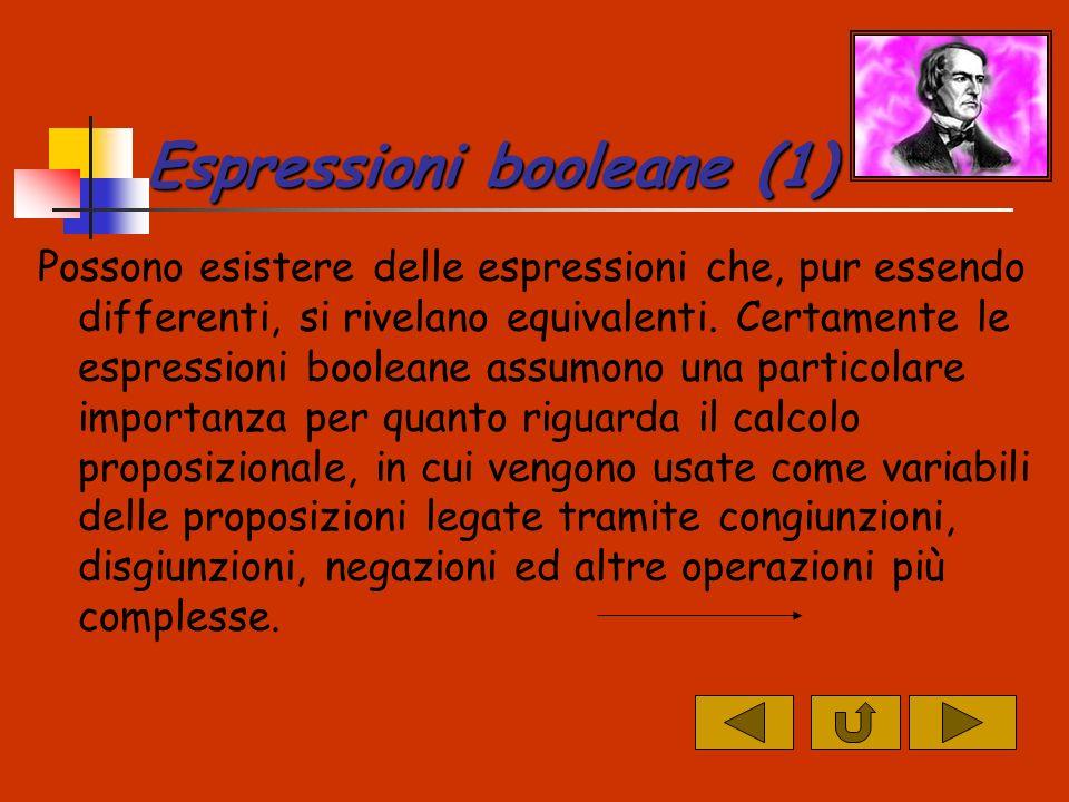 Espressioni booleane (1) Possono esistere delle espressioni che, pur essendo differenti, si rivelano equivalenti.