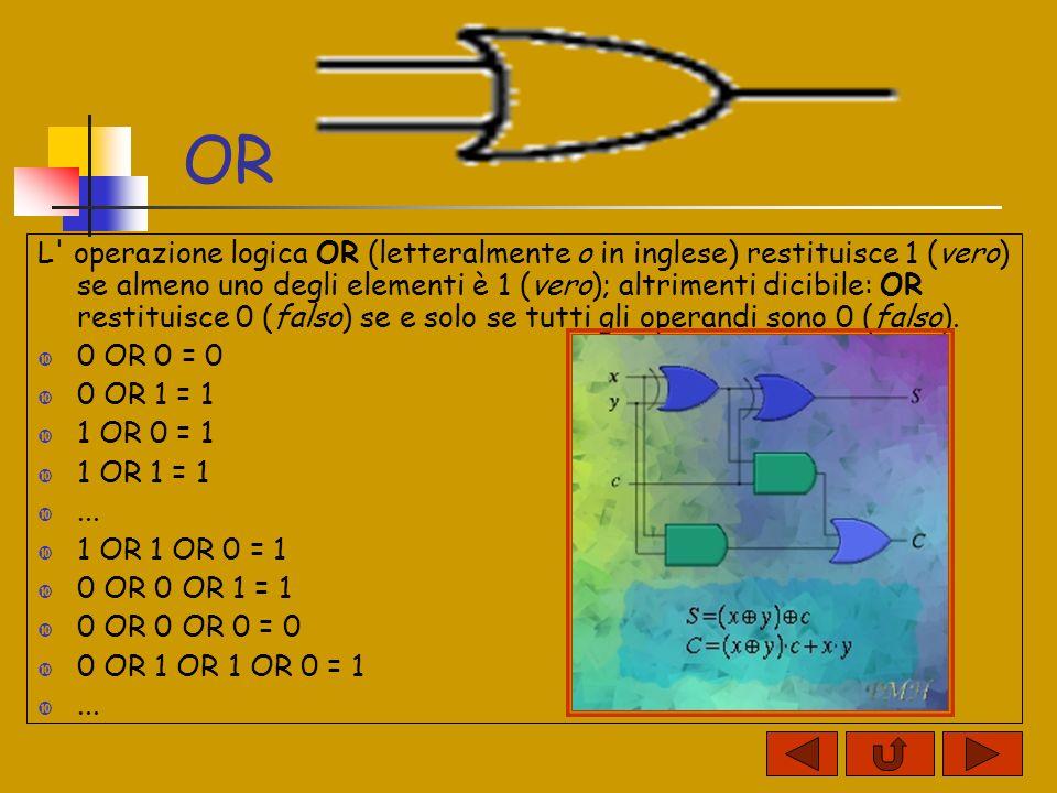 OR L operazione logica OR (letteralmente o in inglese) restituisce 1 (vero) se almeno uno degli elementi è 1 (vero); altrimenti dicibile: OR restituisce 0 (falso) se e solo se tutti gli operandi sono 0 (falso).