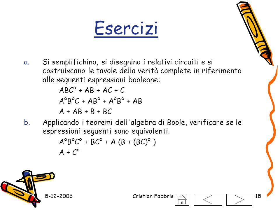 5-12-2006Cristian Fabbris15 Esercizi a.Si semplifichino, si disegnino i relativi circuiti e si costruiscano le tavole della verità complete in riferim