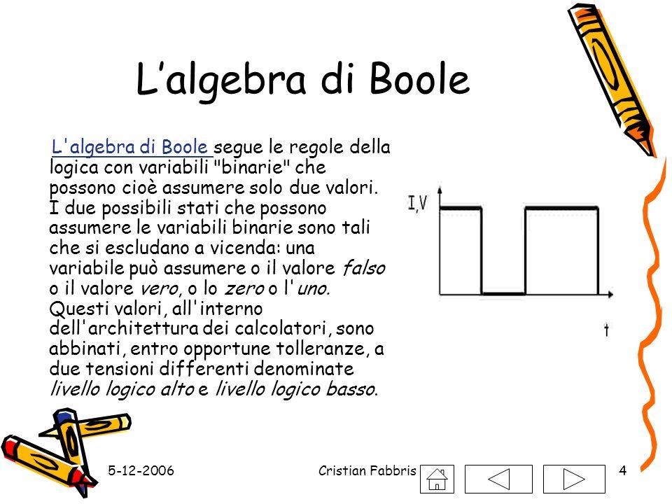 5-12-2006Cristian Fabbris4 Lalgebra di Boole L'algebra di Boole segue le regole della logica con variabili