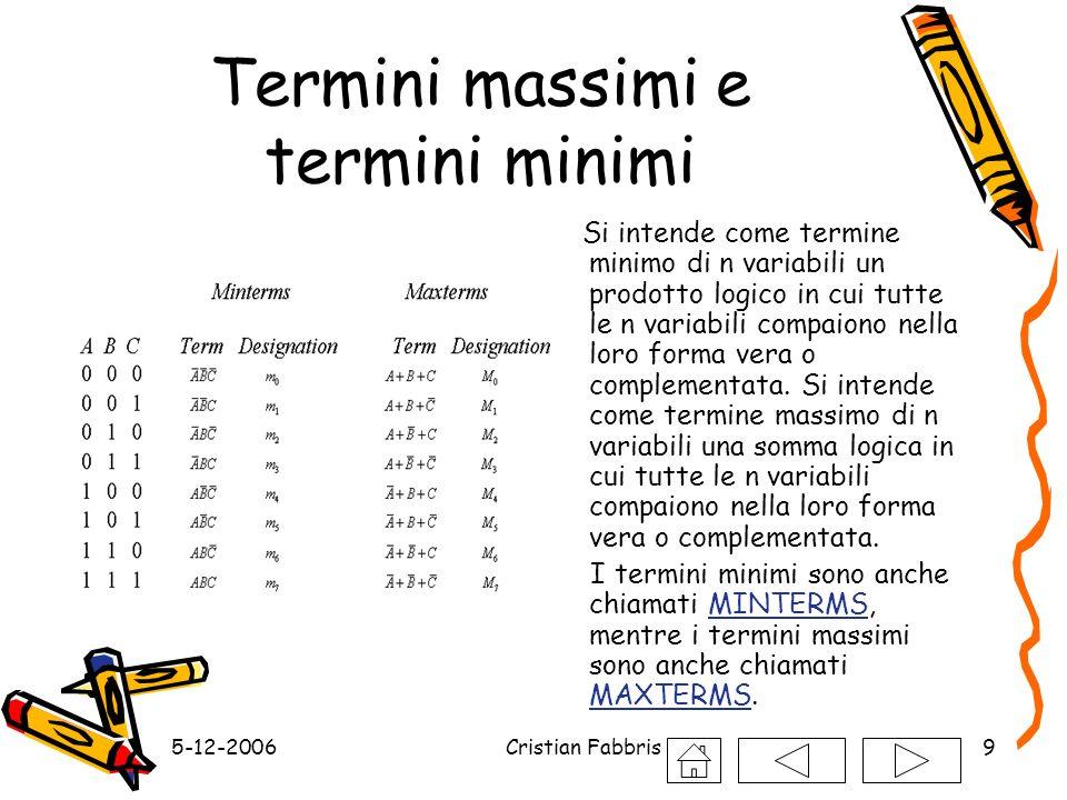 5-12-2006Cristian Fabbris9 Termini massimi e termini minimi Si intende come termine minimo di n variabili un prodotto logico in cui tutte le n variabi