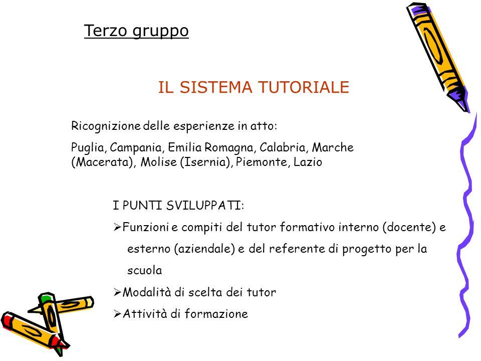 Terzo gruppo I PUNTI SVILUPPATI: Funzioni e compiti del tutor formativo interno (docente) e esterno (aziendale) e del referente di progetto per la scu