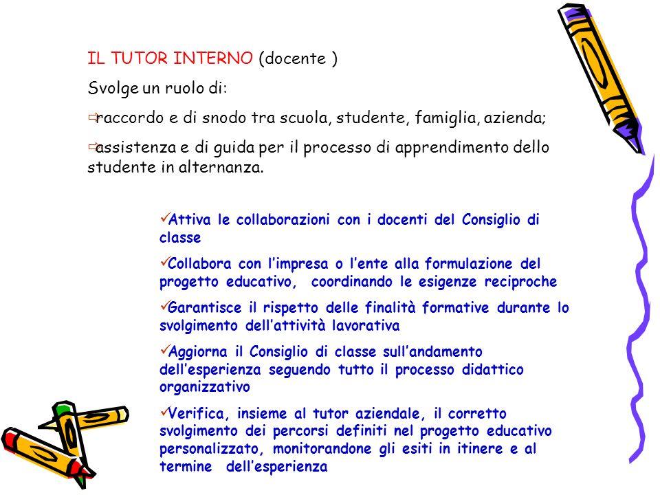 IL TUTOR INTERNO (docente ) Svolge un ruolo di: raccordo e di snodo tra scuola, studente, famiglia, azienda; assistenza e di guida per il processo di
