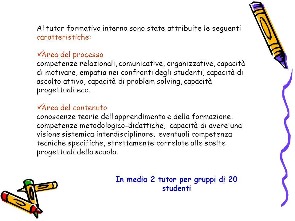 Al tutor formativo interno sono state attribuite le seguenti caratteristiche: Area del processo competenze relazionali, comunicative, organizzative, c