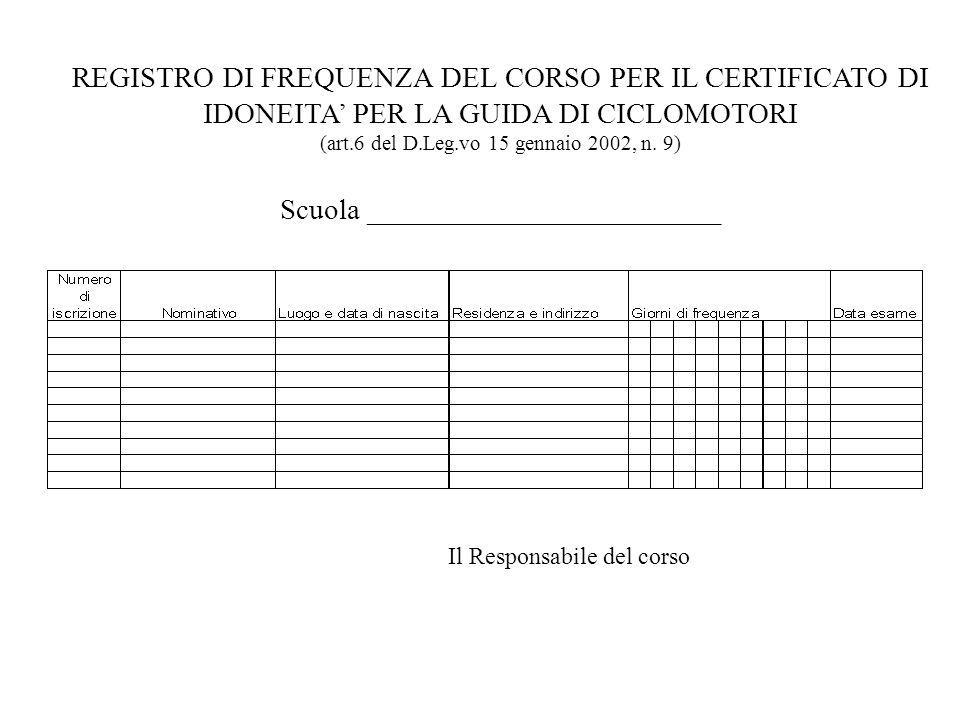 REGISTRO DI FREQUENZA DEL CORSO PER IL CERTIFICATO DI IDONEITA PER LA GUIDA DI CICLOMOTORI (art.6 del D.Leg.vo 15 gennaio 2002, n.