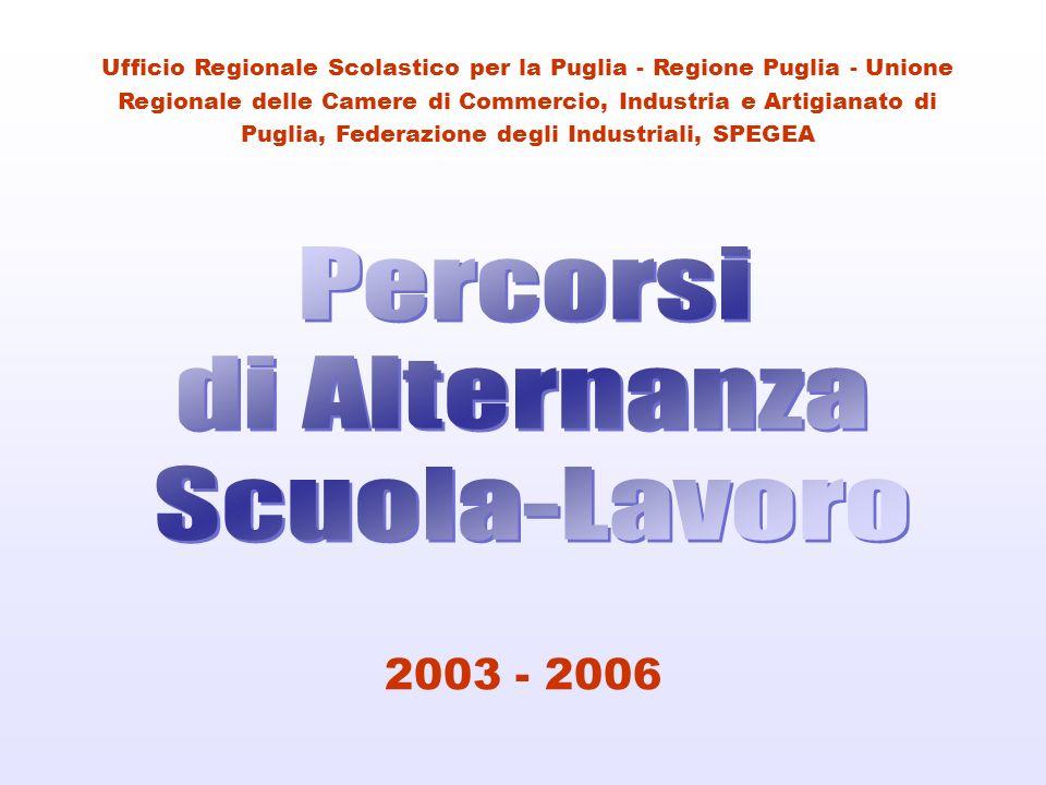Ufficio Regionale Scolastico per la Puglia - Regione Puglia - Unione Regionale delle Camere di Commercio, Industria e Artigianato di Puglia, Federazione degli Industriali, SPEGEA 2003 - 2006