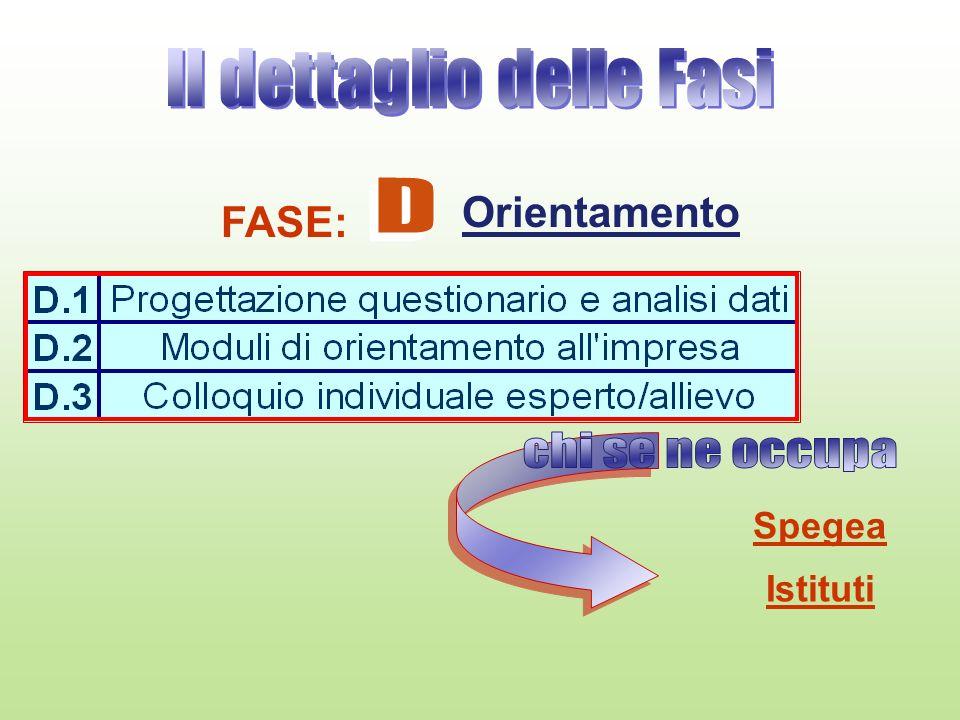 FASE: Orientamento Spegea Istituti