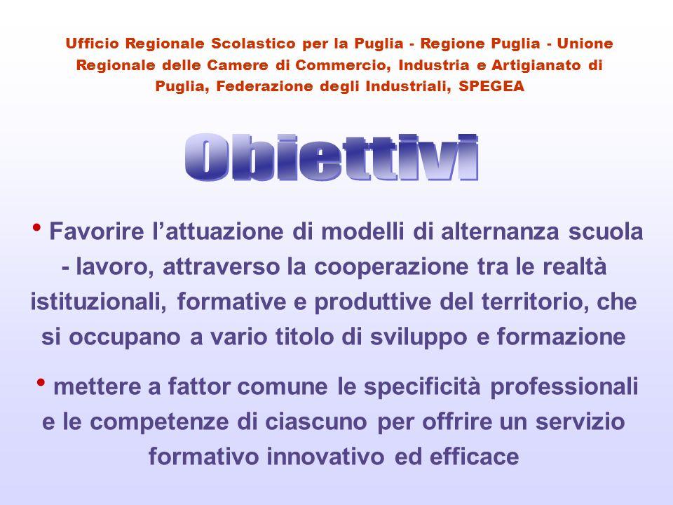 Favorire lattuazione di modelli di alternanza scuola - lavoro, attraverso la cooperazione tra le realtà istituzionali, formative e produttive del terr