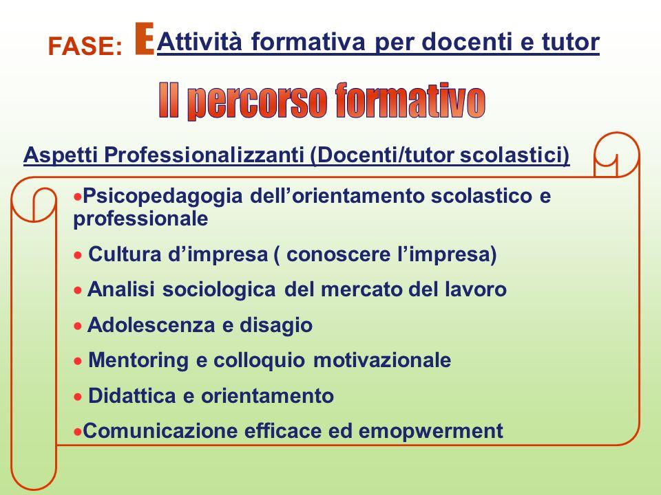 Psicopedagogia dellorientamento scolastico e professionale Cultura dimpresa ( conoscere limpresa) Analisi sociologica del mercato del lavoro Adolescen