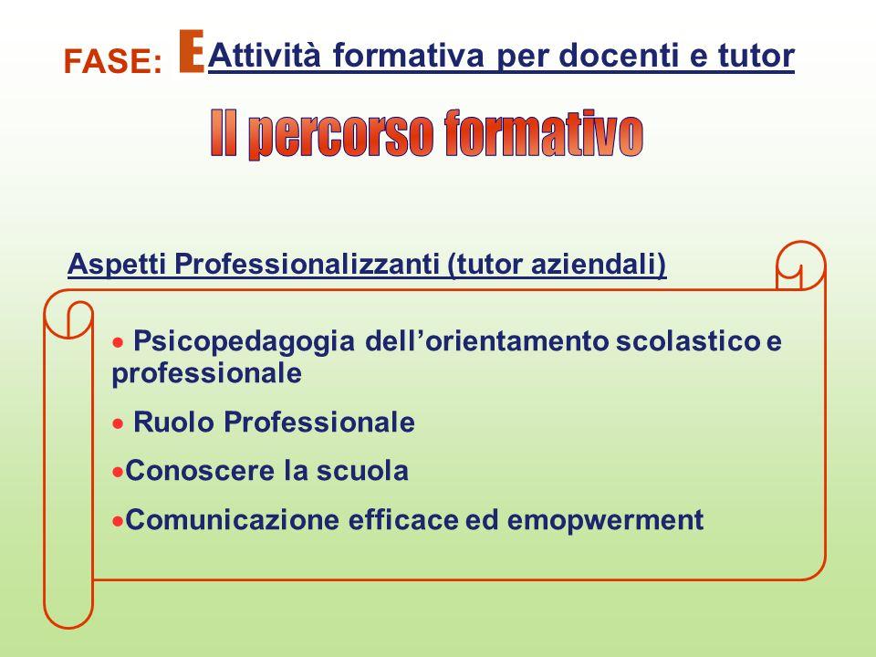 Psicopedagogia dellorientamento scolastico e professionale Ruolo Professionale Conoscere la scuola Comunicazione efficace ed emopwerment Attività form