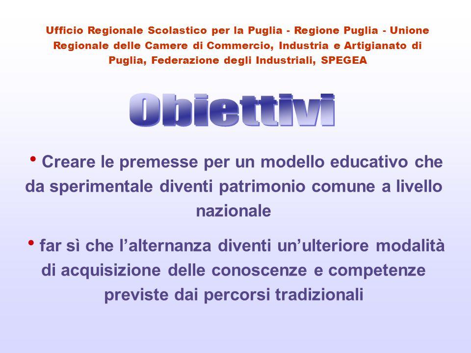 5 Il/i docente/i che deve/devono realizzare le azioni previste in ciascuna fase, in collaborazione con gli altri attori, in particolare progettando, con Spegea e Aziende, i percorsi di alternanza Individua: