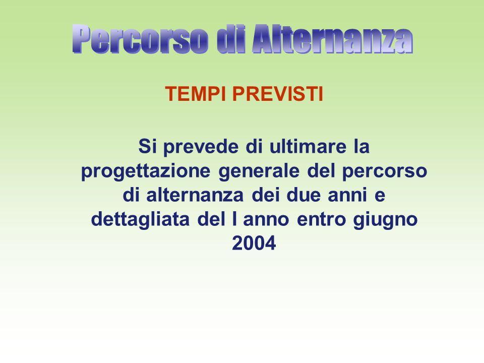 TEMPI PREVISTI Si prevede di ultimare la progettazione generale del percorso di alternanza dei due anni e dettagliata del I anno entro giugno 2004
