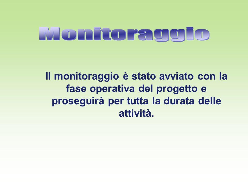 Il monitoraggio è stato avviato con la fase operativa del progetto e proseguirà per tutta la durata delle attività.