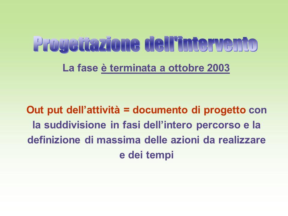 Out put dellattività = documento di progetto con la suddivisione in fasi dellintero percorso e la definizione di massima delle azioni da realizzare e dei tempi La fase è terminata a ottobre 2003
