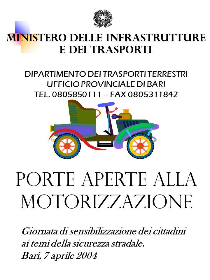 PORTE APERTE ALLA MOTORIZZAZIONE Giornata di sensibilizzazione dei cittadini ai temi della sicurezza stradale.
