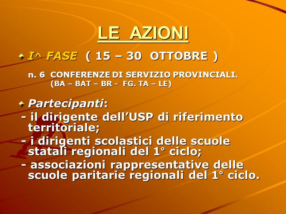 LE AZIONI I ^ FASE ( 15 – 30 OTTOBRE ) n. 6 CONFERENZE DI SERVIZIO PROVINCIALI.