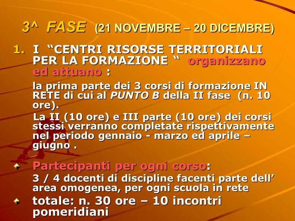 3^ FASE (21 NOVEMBRE – 20 DICEMBRE) 1.