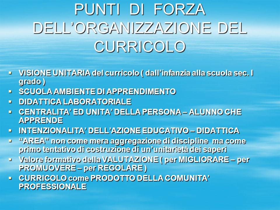 PUNTI DI FORZA DELLORGANIZZAZIONE DEL CURRICOLO VISIONE UNITARIA del curricolo ( dallinfanzia alla scuola sec.