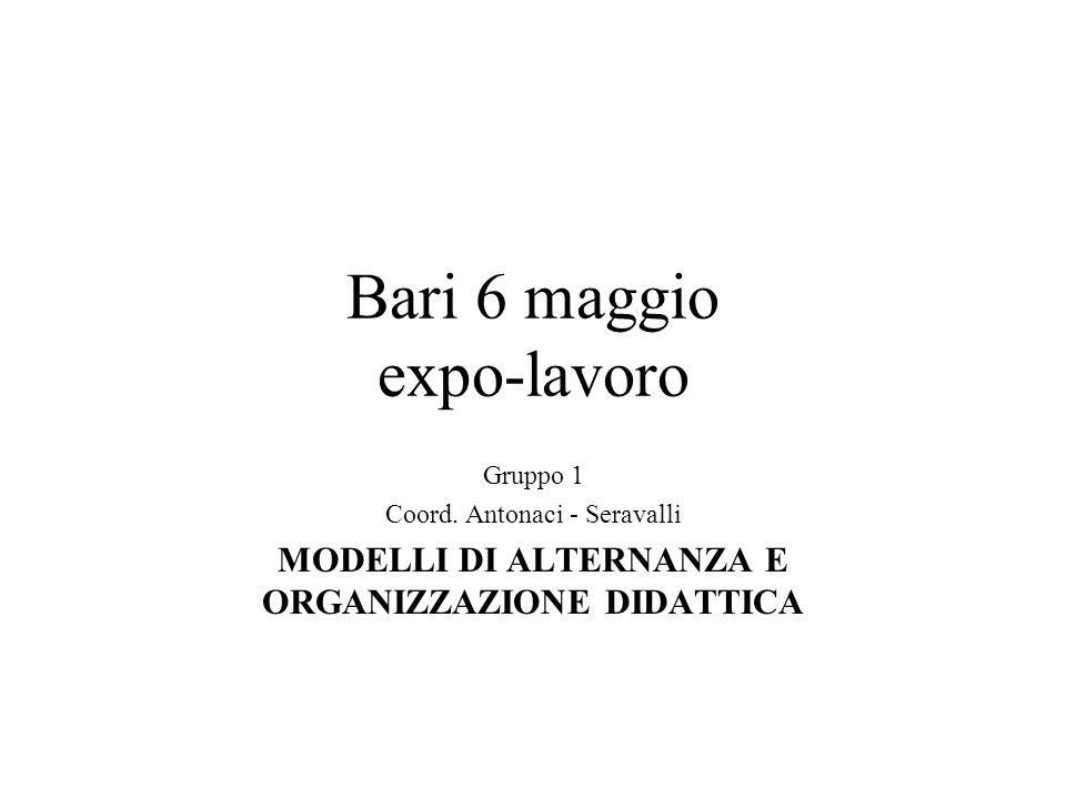Bari 6 maggio expo-lavoro Gruppo 1 Coord. Antonaci - Seravalli MODELLI DI ALTERNANZA E ORGANIZZAZIONE DIDATTICA
