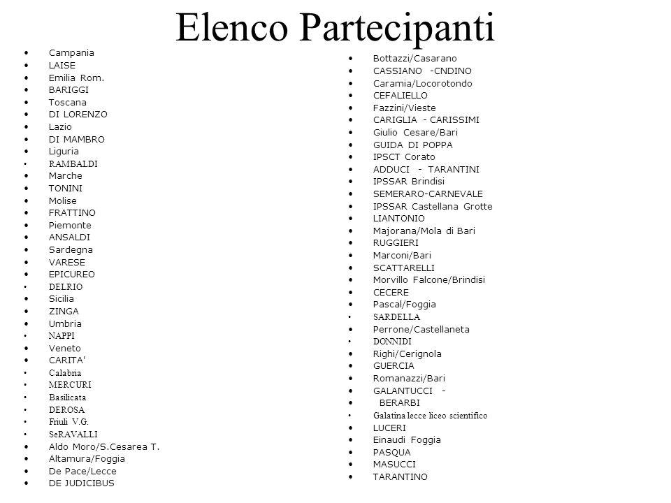 Elenco Partecipanti Campania LAISE Emilia Rom. BARIGGI Toscana DI LORENZO Lazio DI MAMBRO Liguria RAMBALDI Marche TONINI Molise FRATTINO Piemonte ANSA