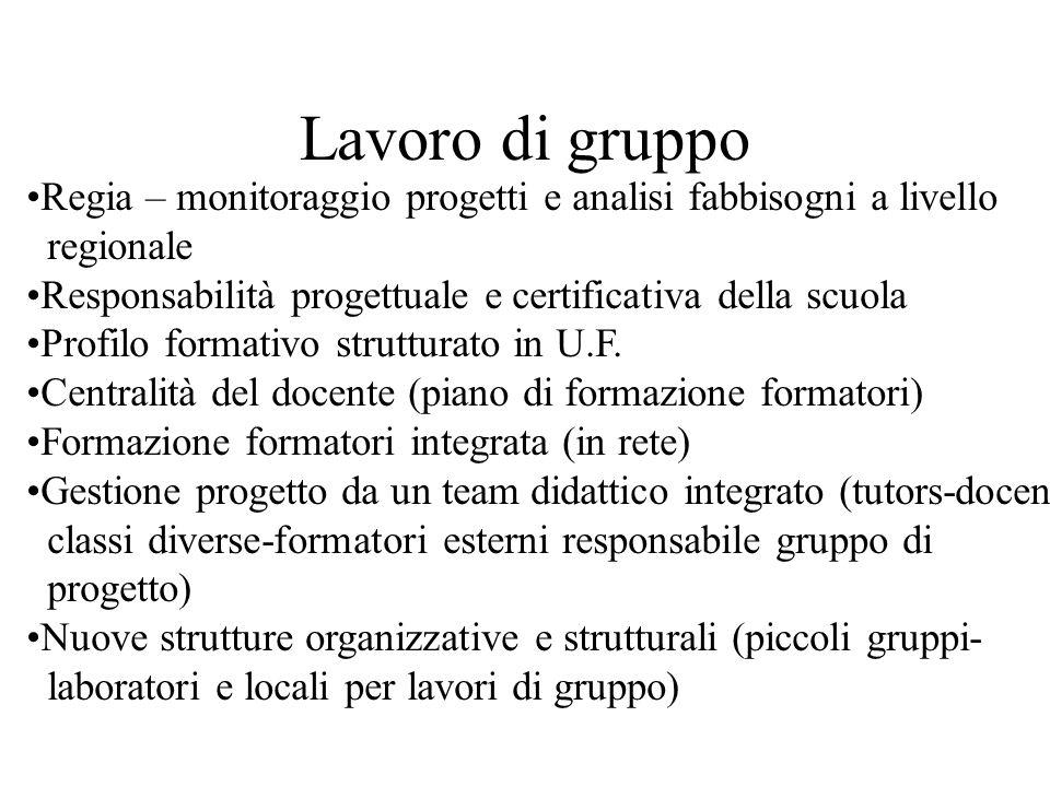 Lavoro di gruppo Regia – monitoraggio progetti e analisi fabbisogni a livello regionale Responsabilità progettuale e certificativa della scuola Profil