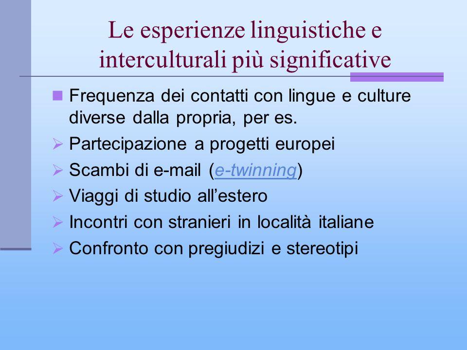 Le esperienze linguistiche e interculturali più significative Frequenza dei contatti con lingue e culture diverse dalla propria, per es. Partecipazion