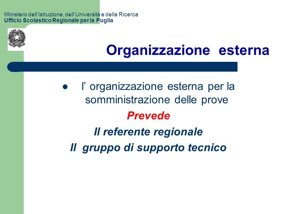 Organizzazione esterna l organizzazione esterna per la somministrazione delle prove Prevede Il referente regionale Il gruppo di supporto tecnico Ministero dellIstruzione, dellUniversità e della Ricerca Ufficio Scolastico Regionale per la Puglia