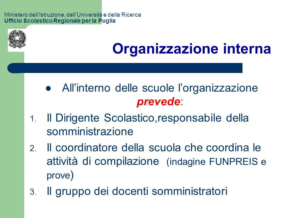 Organizzazione interna Allinterno delle scuole lorganizzazione prevede: 1.