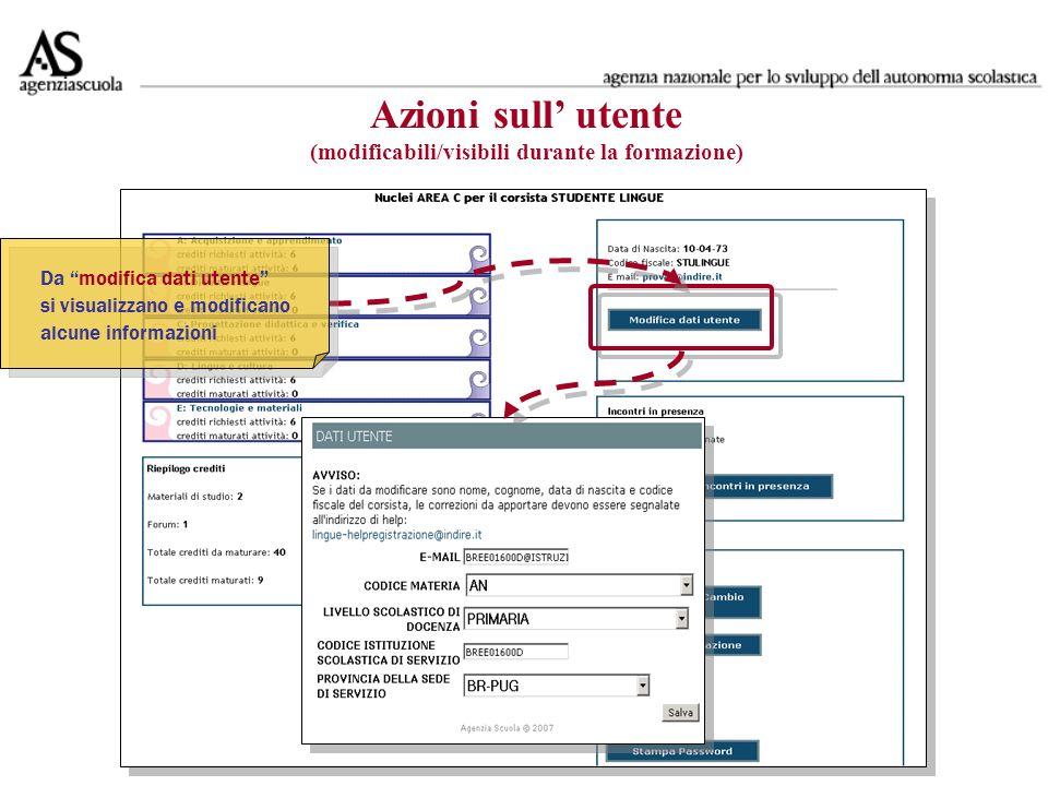 Azioni sull utente (modificabili/visibili durante la formazione) Da modifica dati utente si visualizzano e modificano alcune informazioni