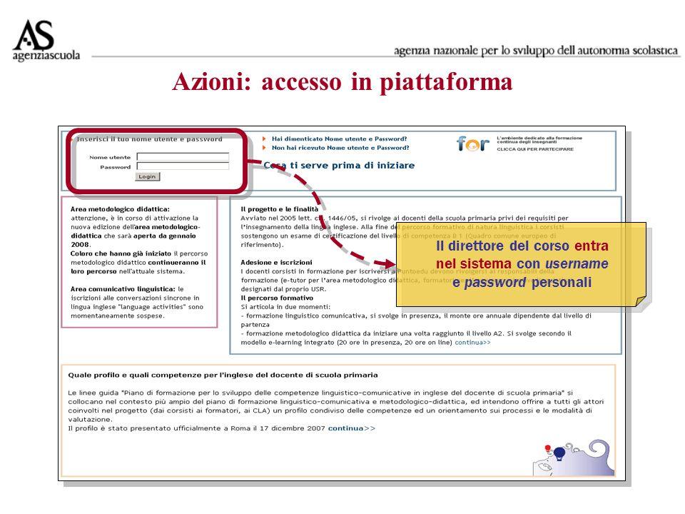 Il direttore del corso entra nel sistema con username e password personali Azioni: accesso in piattaforma
