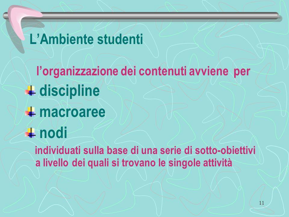 11 LAmbiente studenti lorganizzazione dei contenuti avviene per discipline macroaree nodi individuati sulla base di una serie di sotto-obiettivi a livello dei quali si trovano le singole attività
