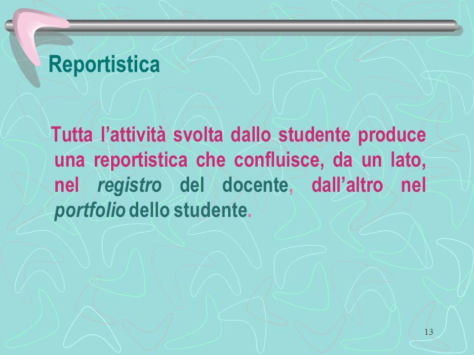 13 Reportistica Tutta lattività svolta dallo studente produce una reportistica che confluisce, da un lato, nel registro del docente, dallaltro nel portfolio dello studente.