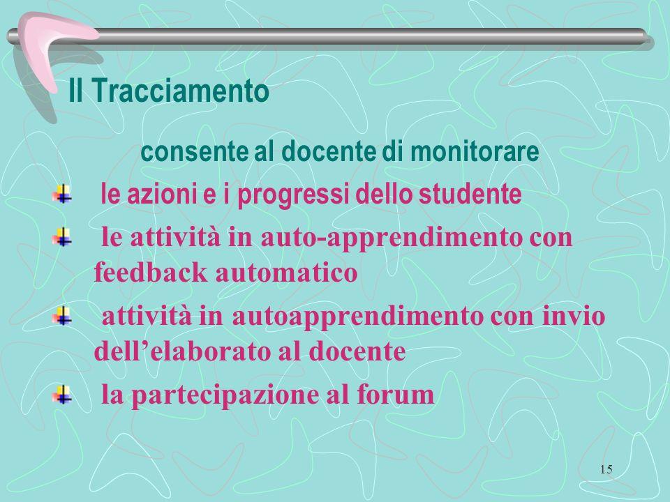 15 Il Tracciamento consente al docente di monitorare le azioni e i progressi dello studente le attività in auto-apprendimento con feedback automatico attività in autoapprendimento con invio dellelaborato al docente la partecipazione al forum