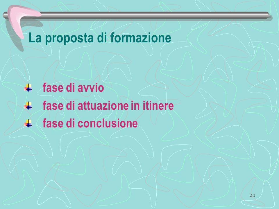 20 La proposta di formazione fase di avvio fase di attuazione in itinere fase di conclusione