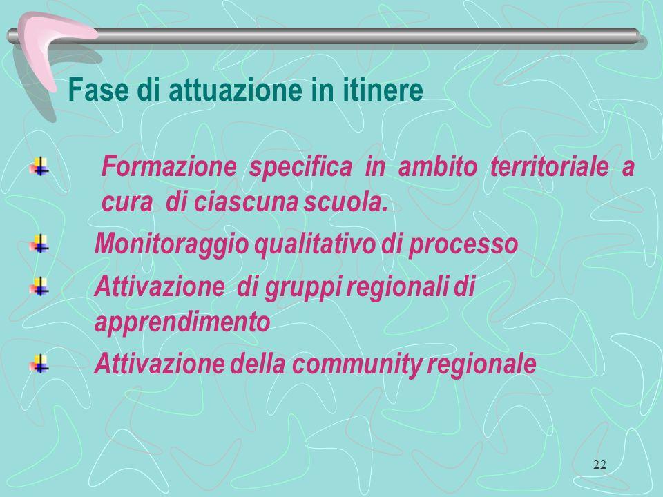 22 Fase di attuazione in itinere Formazione specifica in ambito territoriale a cura di ciascuna scuola.