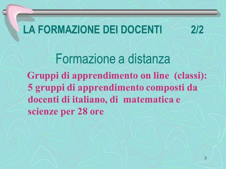 8 LA FORMAZIONE DEI DOCENTI 2/2 Formazione a distanza Gruppi di apprendimento on line (classi): 5 gruppi di apprendimento composti da docenti di italiano, di matematica e scienze per 28 ore