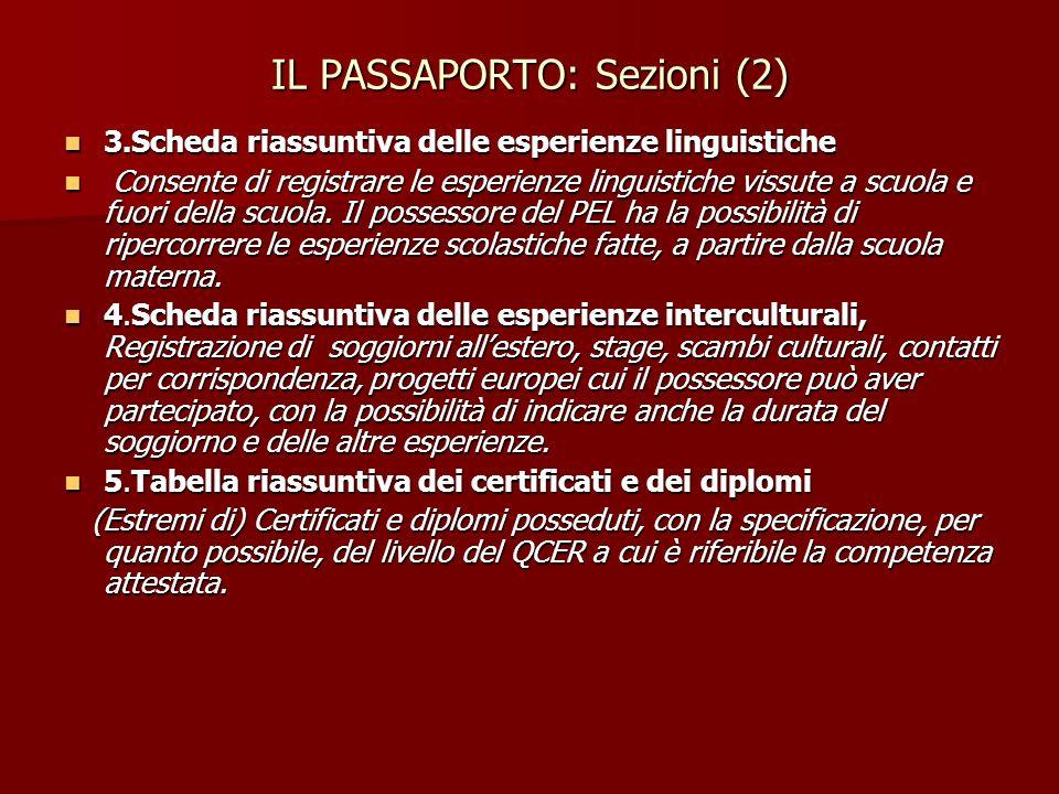 IL PASSAPORTO: Sezioni (2) 3.Scheda riassuntiva delle esperienze linguistiche 3.Scheda riassuntiva delle esperienze linguistiche Consente di registrare le esperienze linguistiche vissute a scuola e fuori della scuola.